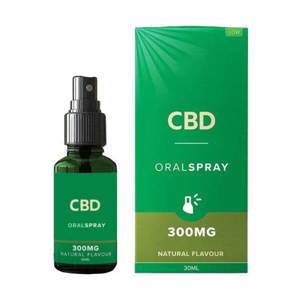 CBD Oral Spray Boxes Manufacturer