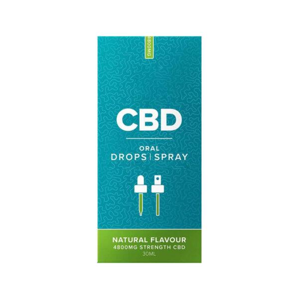 CBD Oral Spray Boxes Retail