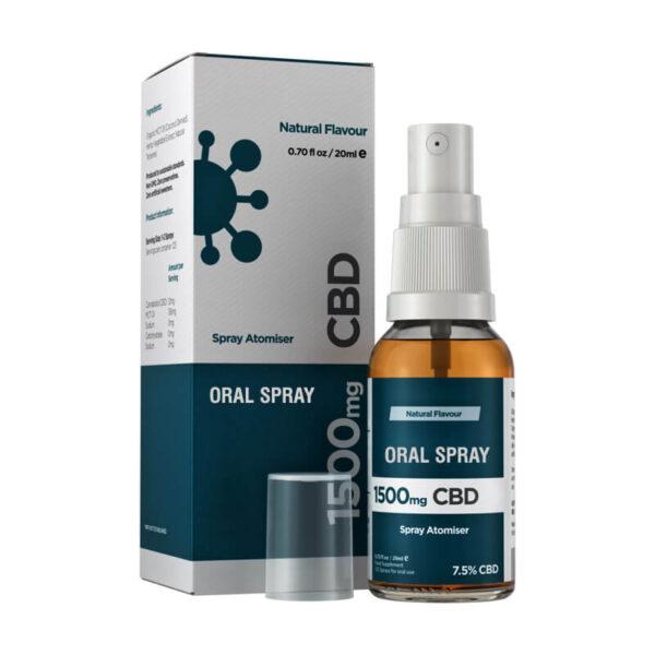 CBD Oral Spray Boxes Custom