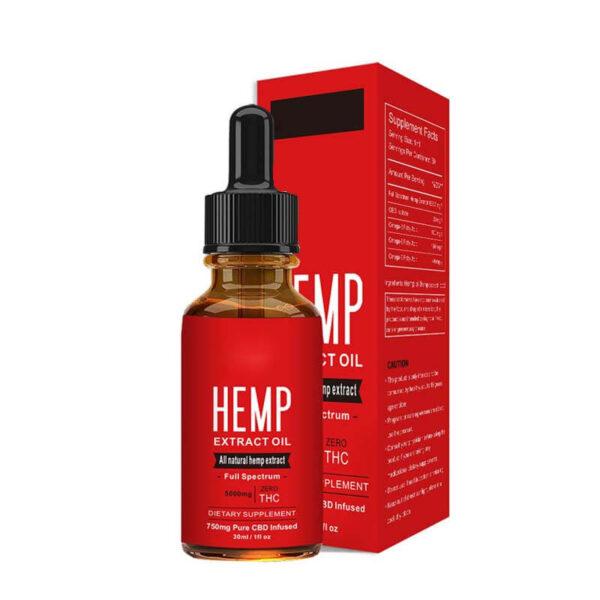 Hemp Extract Boxes Retail