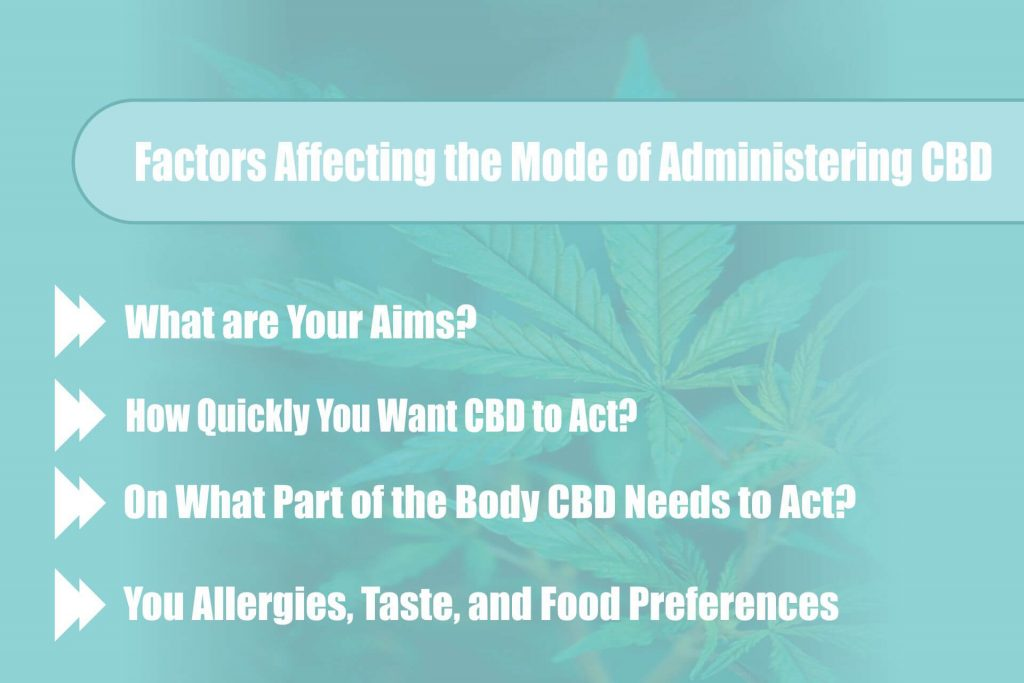 Factors Affecting the Mode of Administering CBD